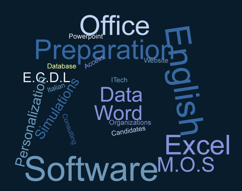 wordcloud4